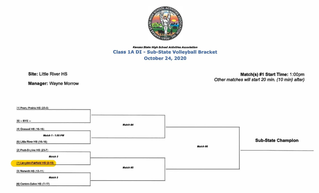 FHS VB Bracket